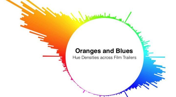 Почему фильмы сине-оранжевые?